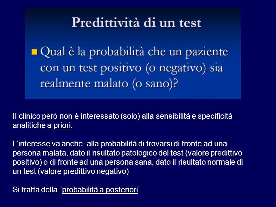 Il clinico però non è interessato (solo) alla sensibilità e specificità analitiche a priori.