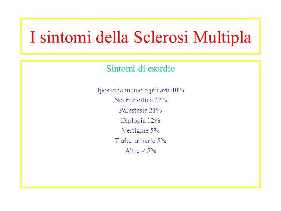 I sintomi della Sclerosi Multipla
