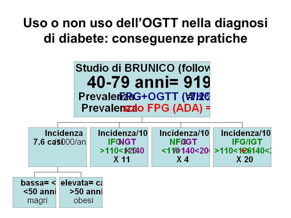 Uso o non uso dell'OGTT nella diagnosi di diabete: conseguenze pratiche