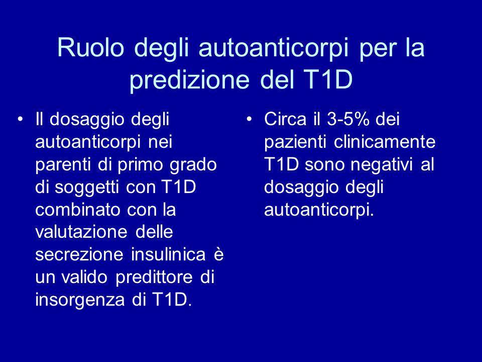 Ruolo degli autoanticorpi per la predizione del T1D