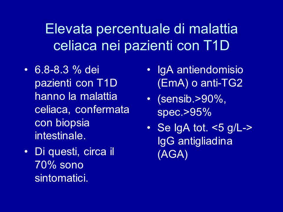 Elevata percentuale di malattia celiaca nei pazienti con T1D