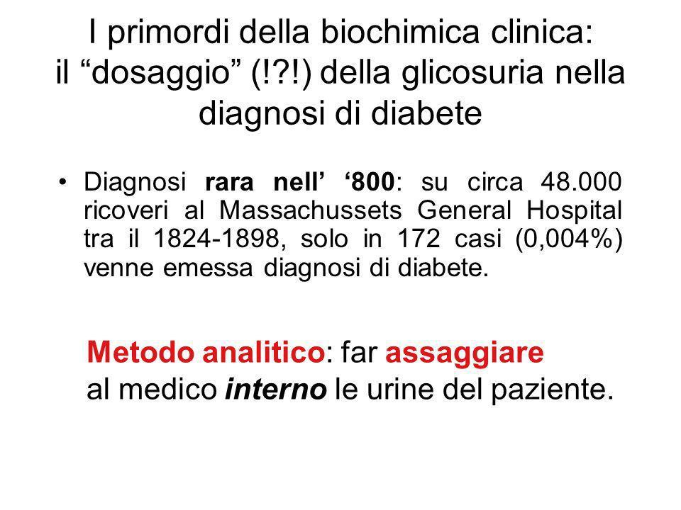I primordi della biochimica clinica: il dosaggio (