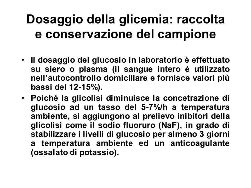 Dosaggio della glicemia: raccolta e conservazione del campione