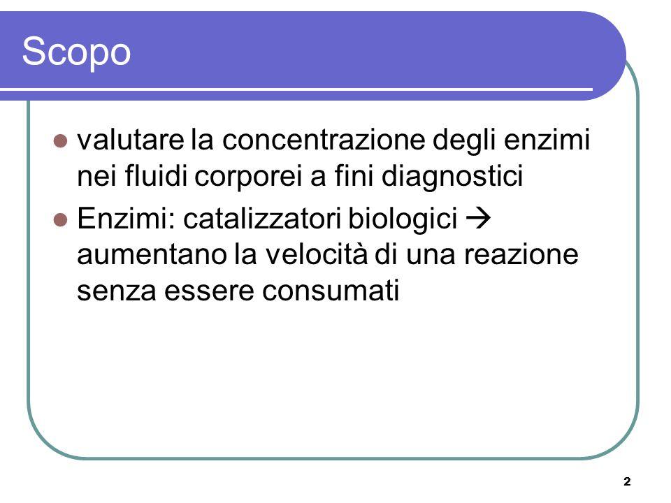 Scopo valutare la concentrazione degli enzimi nei fluidi corporei a fini diagnostici.