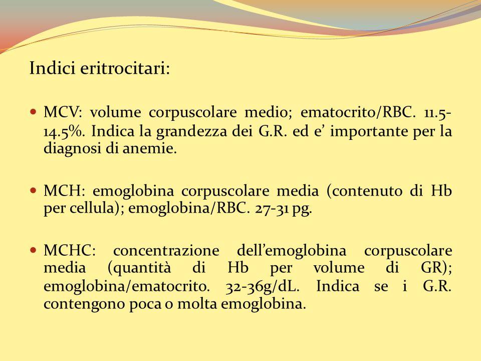 Indici eritrocitari: