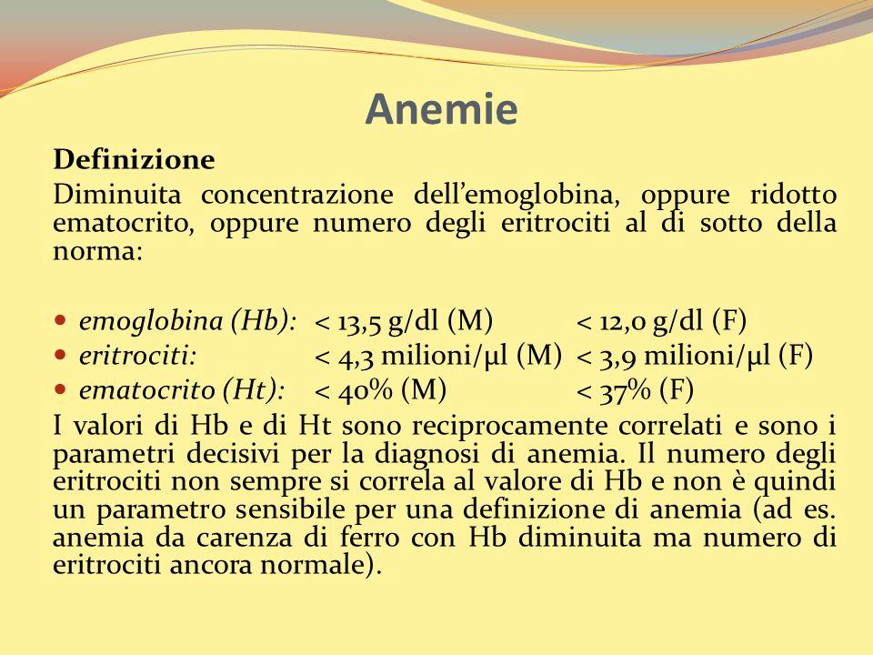 Anemie Definizione. Diminuita concentrazione dell'emoglobina, oppure ridotto ematocrito, oppure numero degli eritrociti al di sotto della norma: