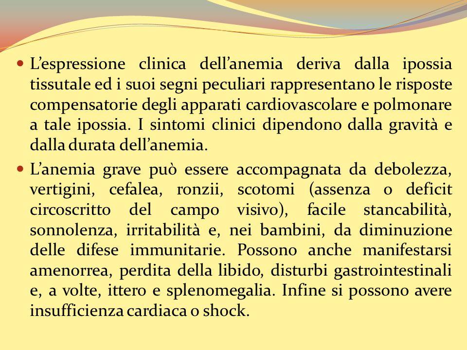 L'espressione clinica dell'anemia deriva dalla ipossia tissutale ed i suoi segni peculiari rappresentano le risposte compensatorie degli apparati cardiovascolare e polmonare a tale ipossia. I sintomi clinici dipendono dalla gravità e dalla durata dell'anemia.