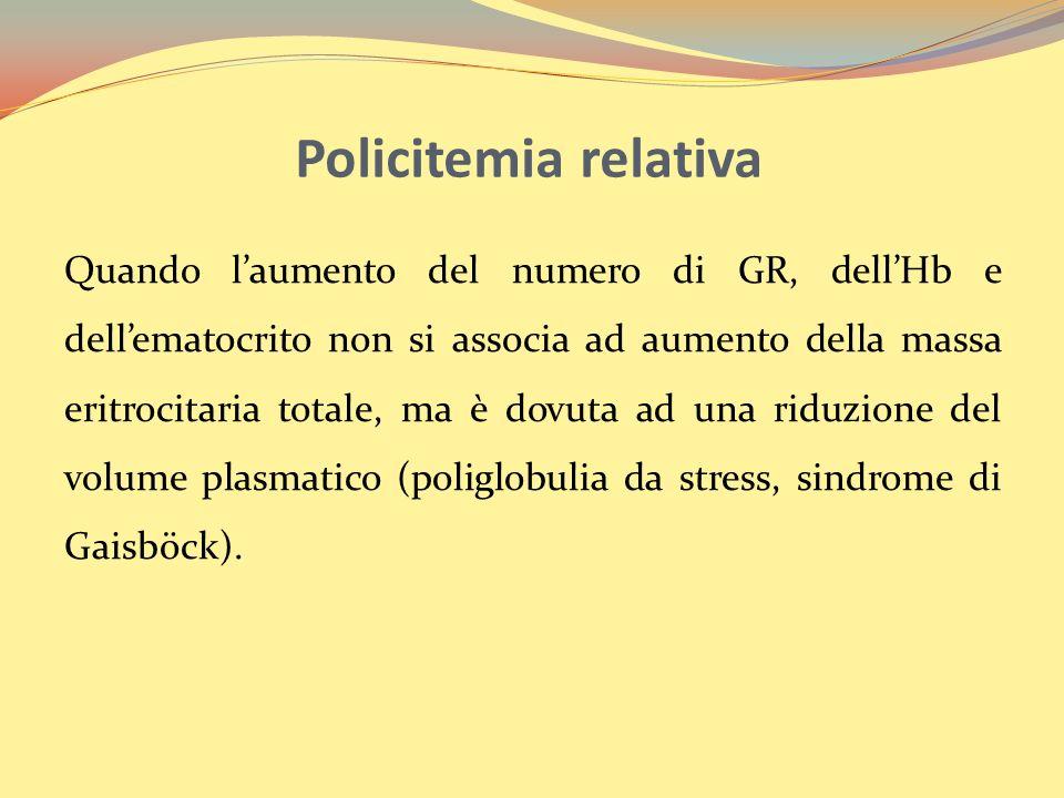 Policitemia relativa