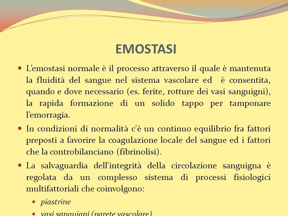 EMOSTASI
