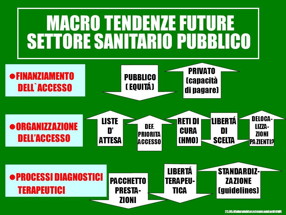 SETTORE SANITARIO PUBBLICO