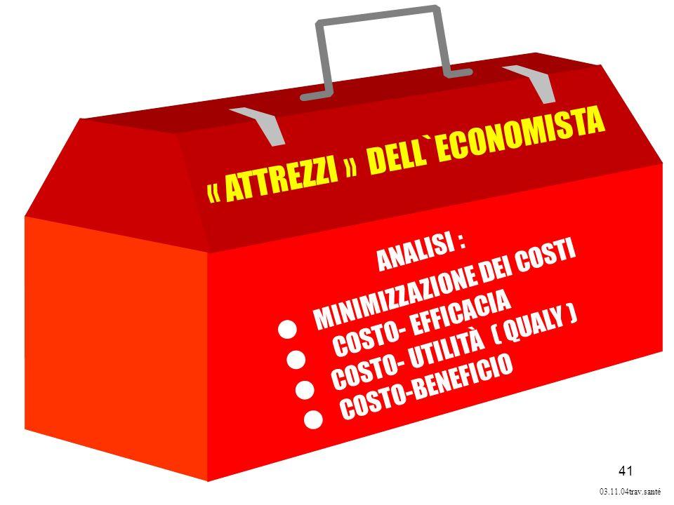 « ATTREZZI » DELL`ECONOMISTA
