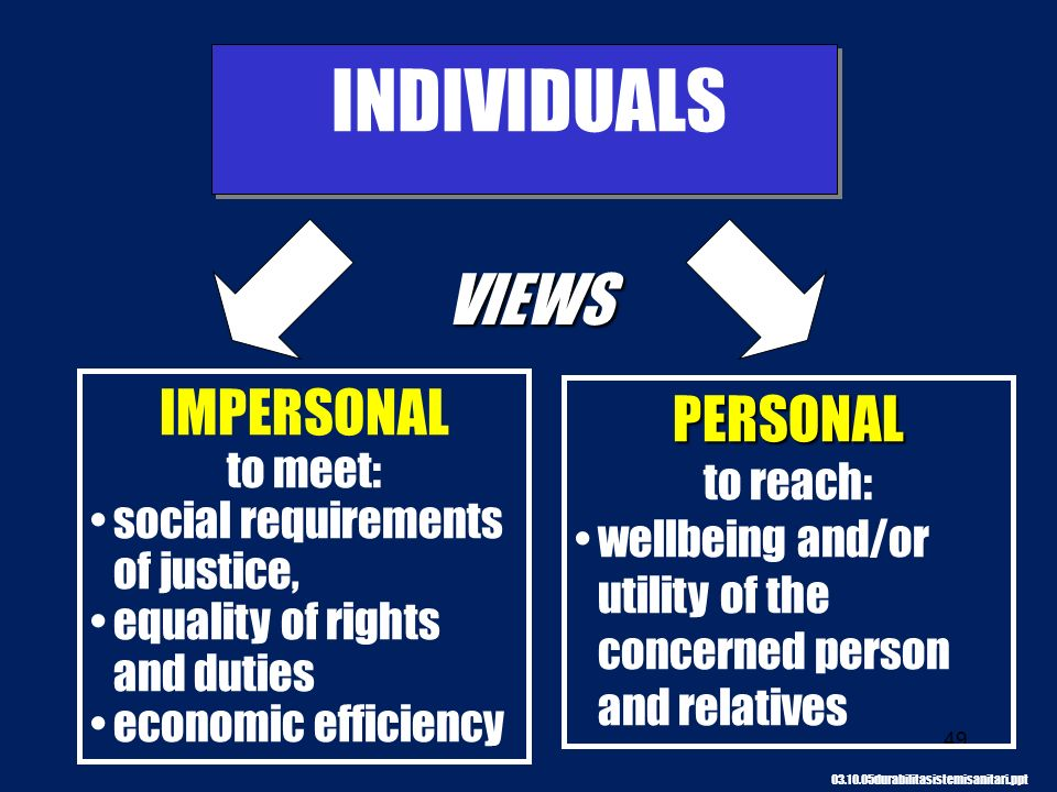 INDIVIDUALS VIEWS IMPERSONAL PERSONAL to meet: to reach: