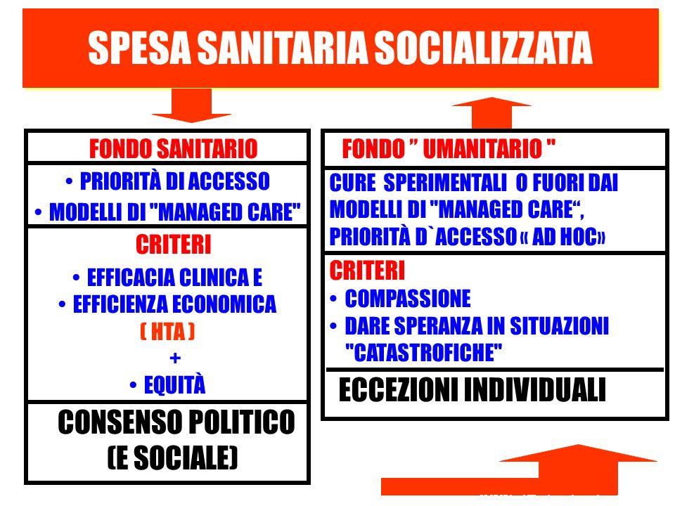 SPESA SANITARIA SOCIALIZZATA