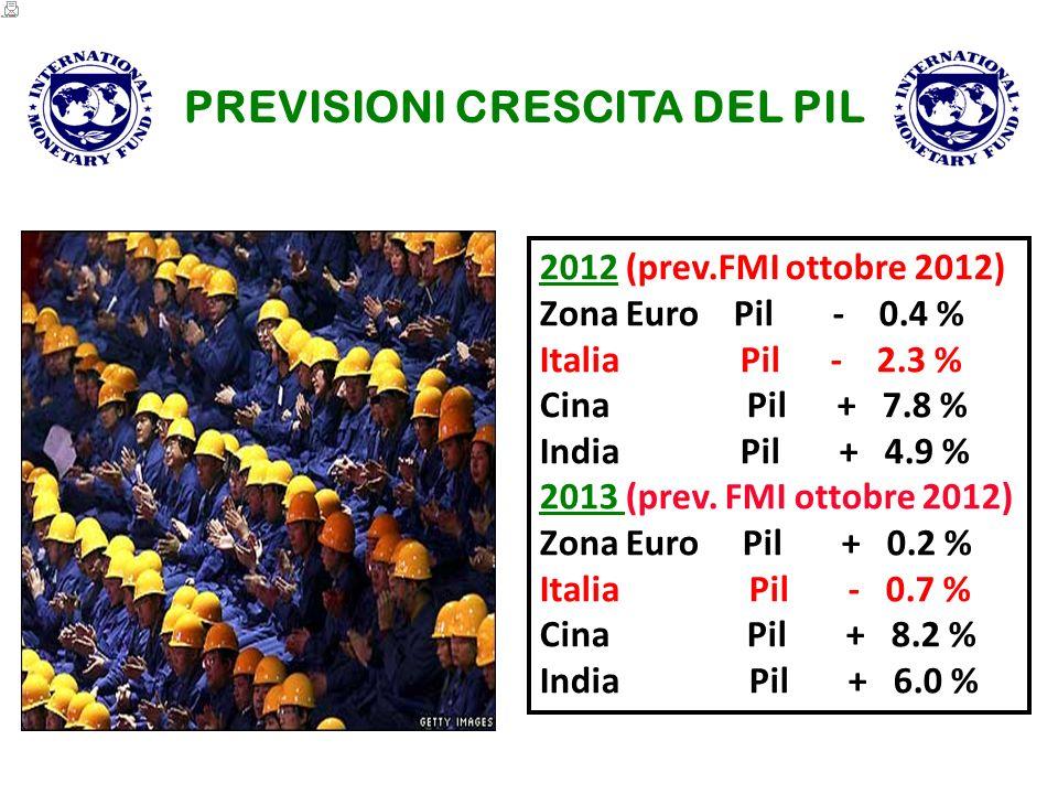 PREVISIONI CRESCITA DEL PIL