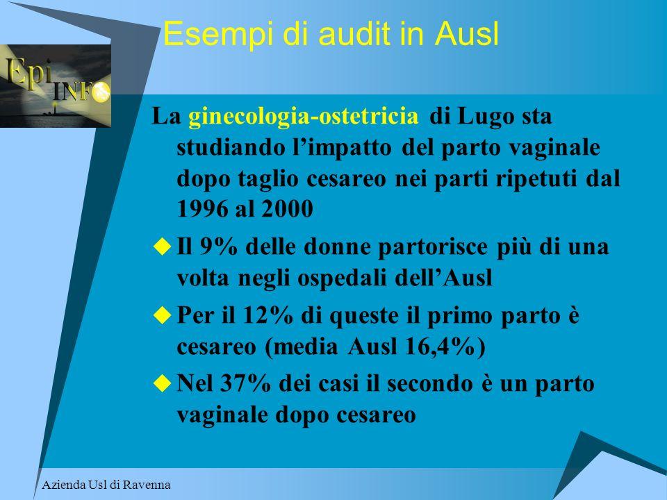Esempi di audit in Ausl