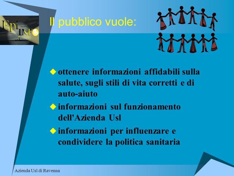 Il pubblico vuole:ottenere informazioni affidabili sulla salute, sugli stili di vita corretti e di auto-aiuto.