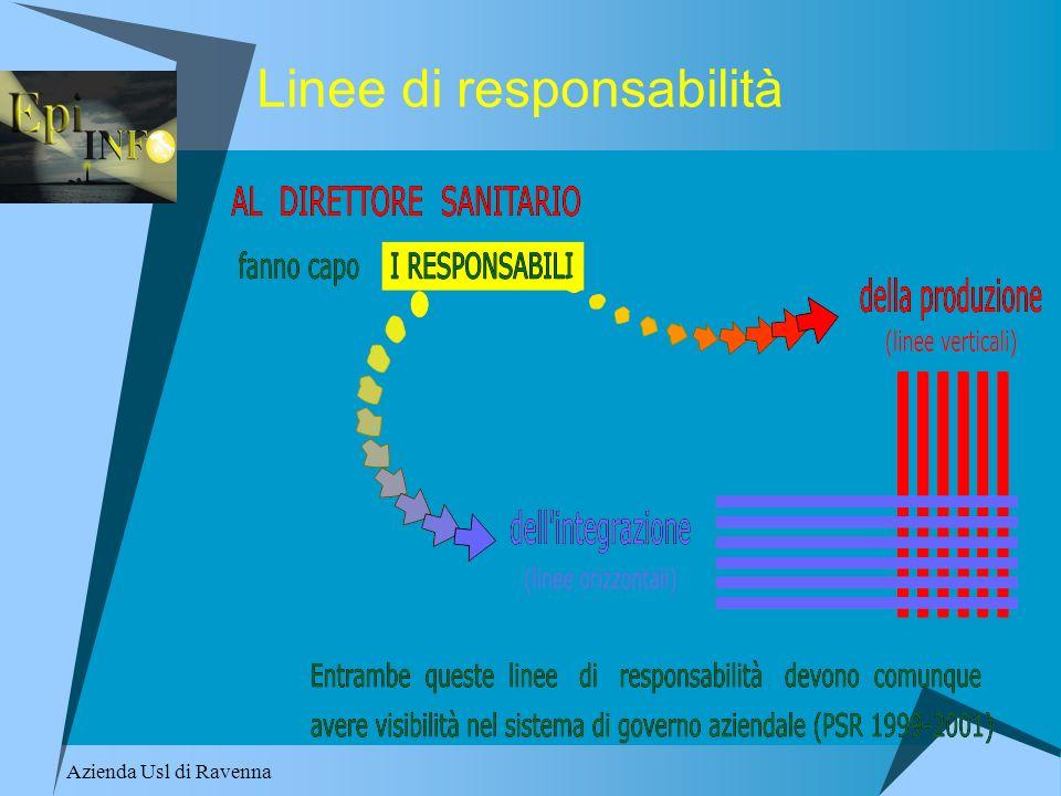 Linee di responsabilità