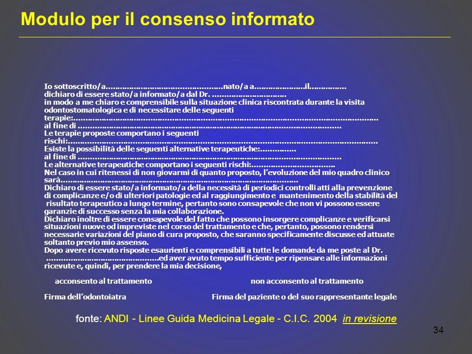 fonte: ANDI - Linee Guida Medicina Legale - C.I.C. 2004 in revisione