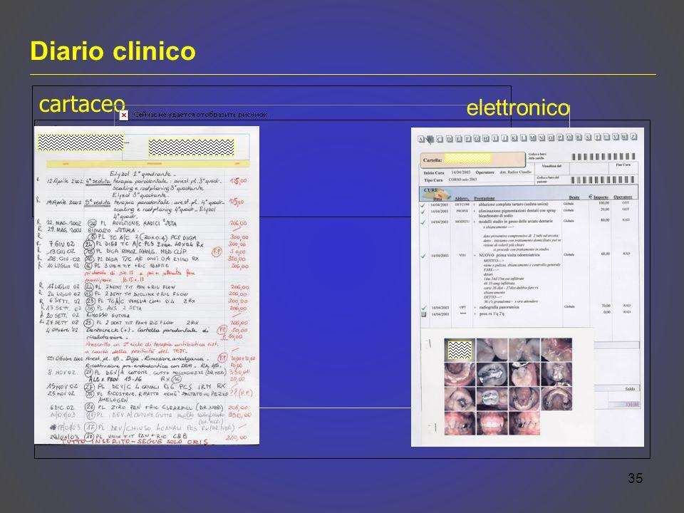 Diario clinico cartaceo elettronico elettronico