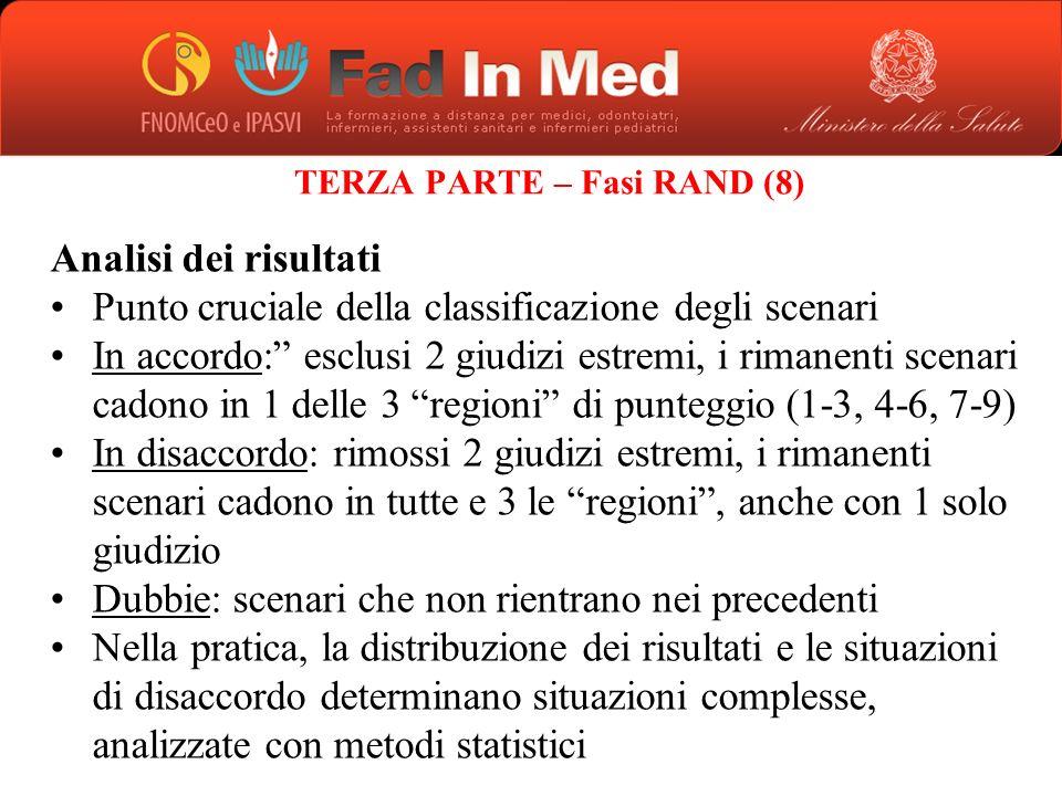 TERZA PARTE – Fasi RAND (8)