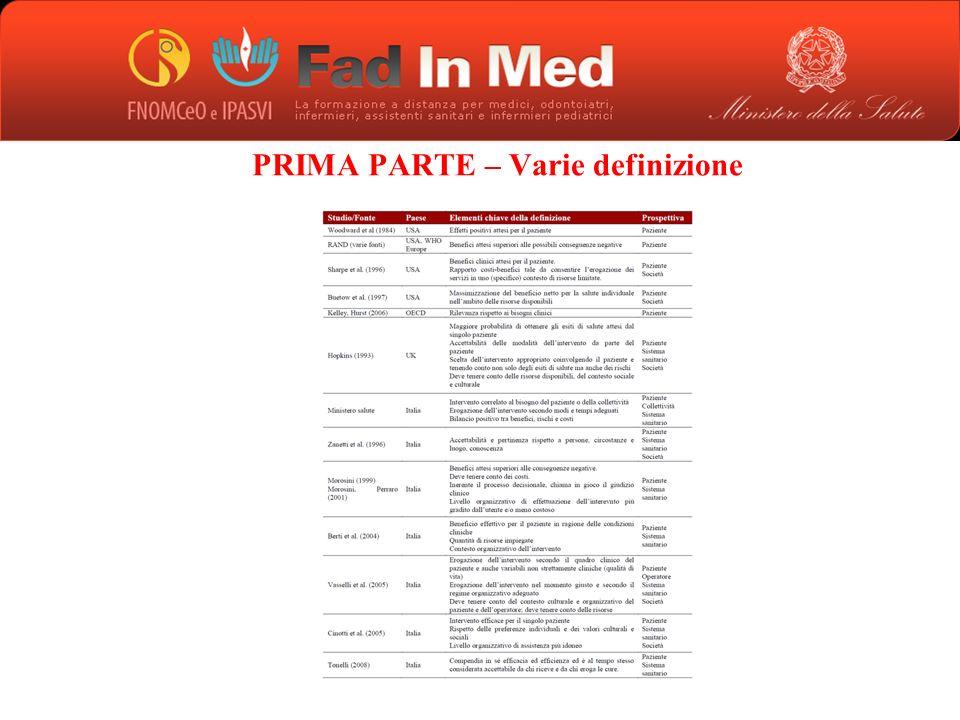 PRIMA PARTE – Varie definizione