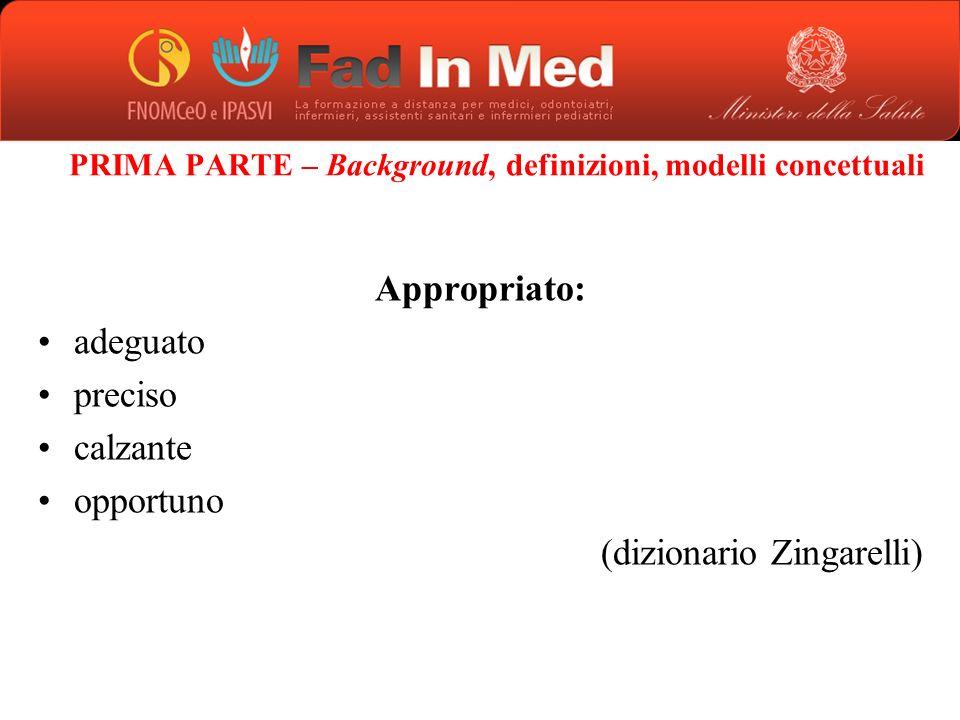 PRIMA PARTE – Background, definizioni, modelli concettuali