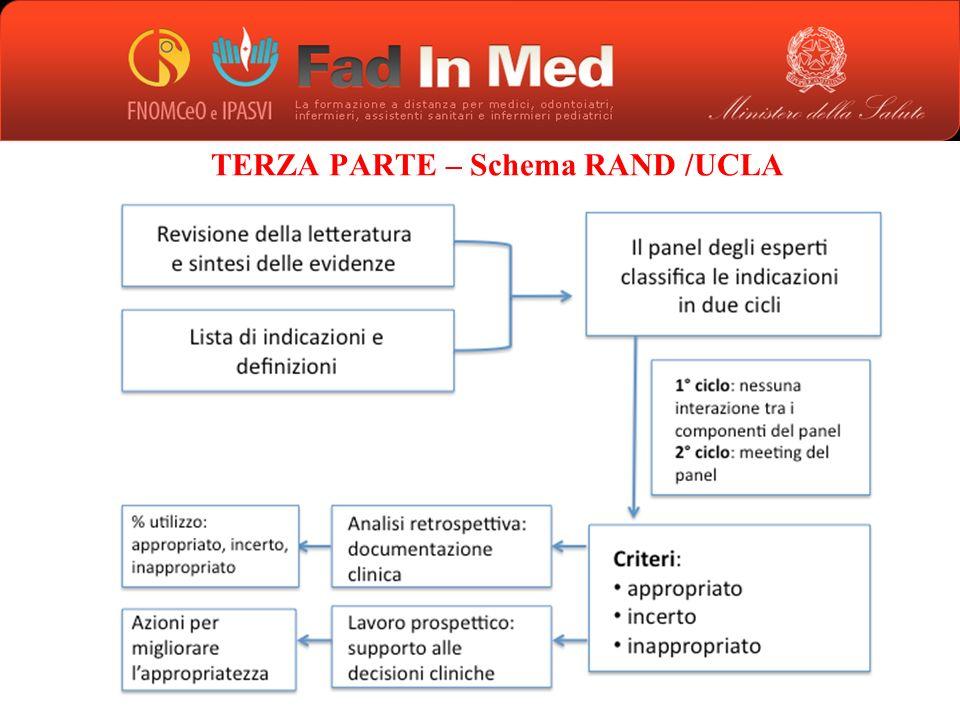 TERZA PARTE – Schema RAND /UCLA