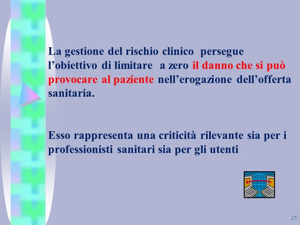 La gestione del rischio clinico persegue l'obiettivo di limitare a zero il danno che si può provocare al paziente nell'erogazione dell'offerta sanitaria.