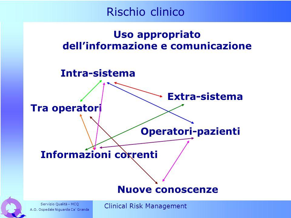 dell'informazione e comunicazione