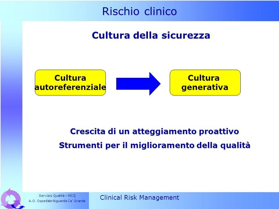 Rischio clinico Cultura della sicurezza Cultura autoreferenziale