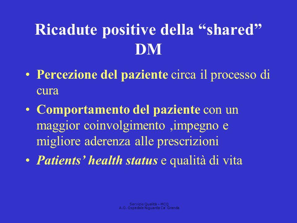 Ricadute positive della shared DM