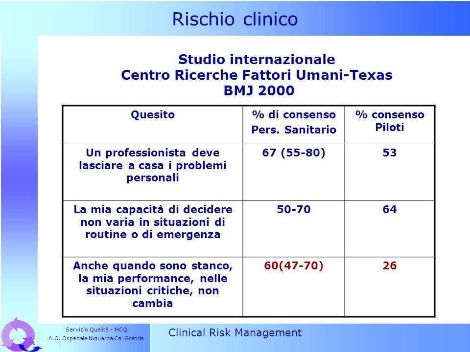Rischio clinico Studio internazionale