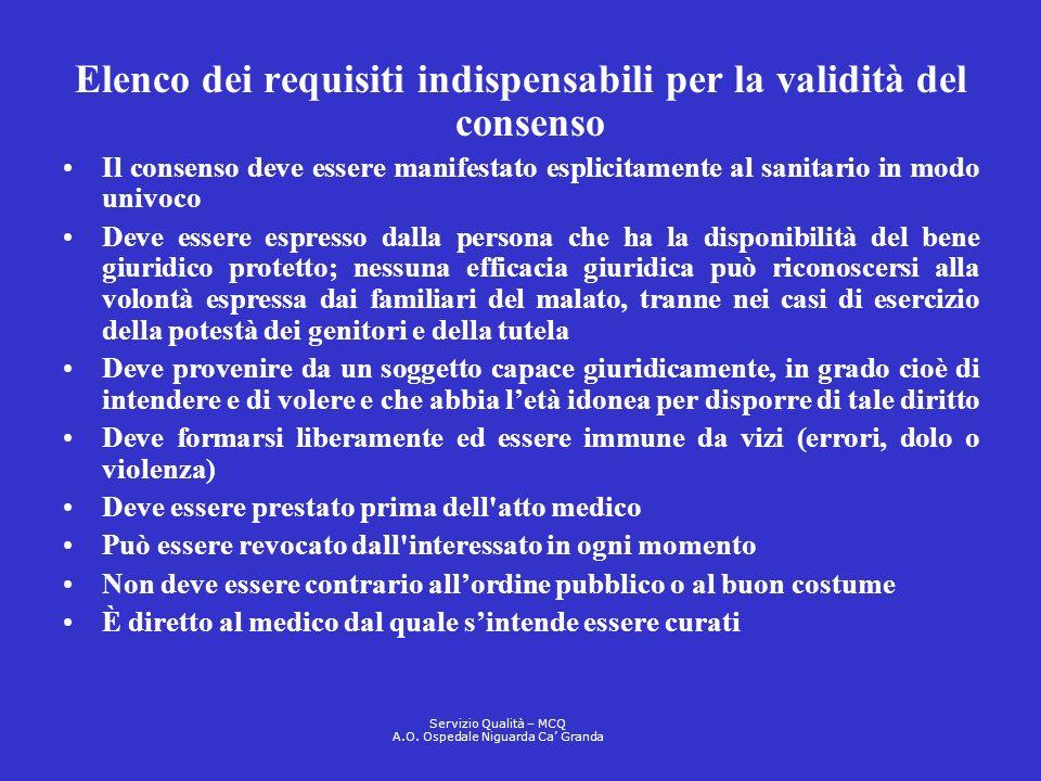 Elenco dei requisiti indispensabili per la validità del consenso