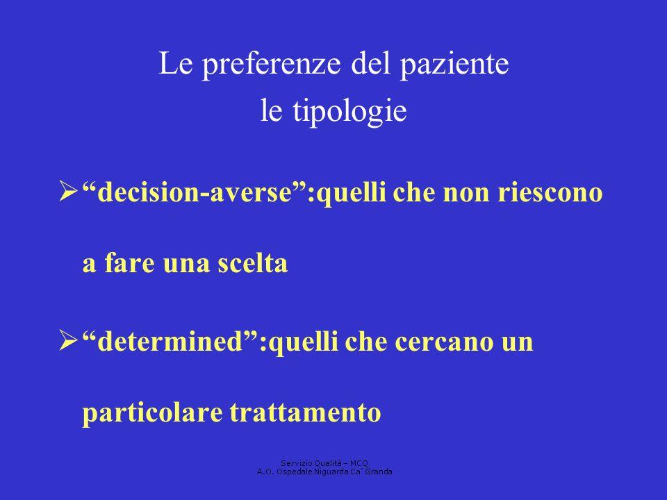 Le preferenze del paziente le tipologie