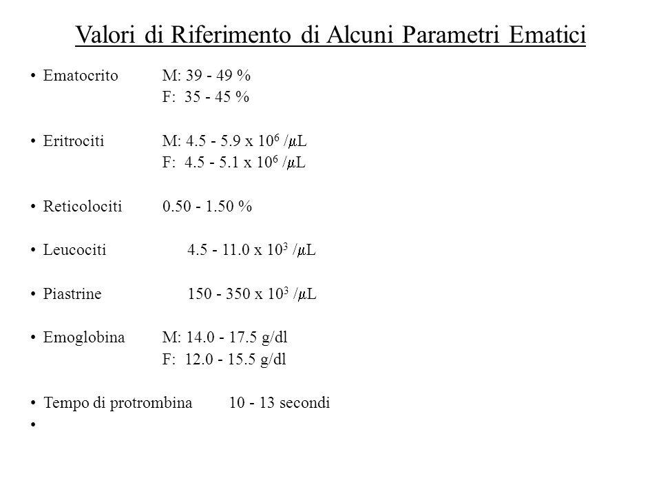 Valori di Riferimento di Alcuni Parametri Ematici