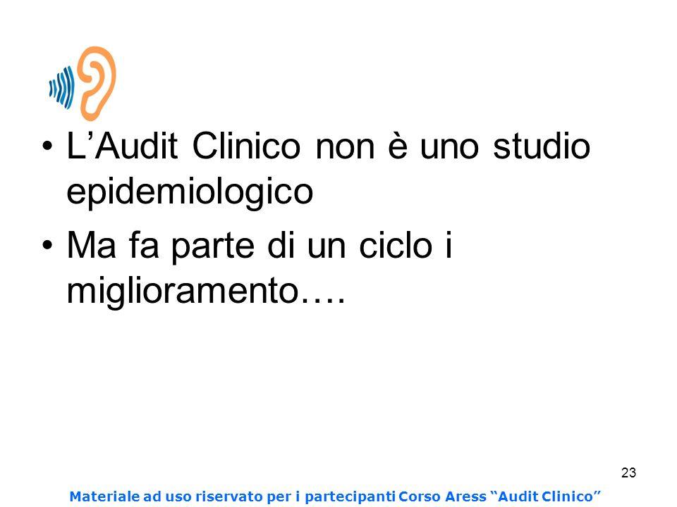 L'Audit Clinico non è uno studio epidemiologico