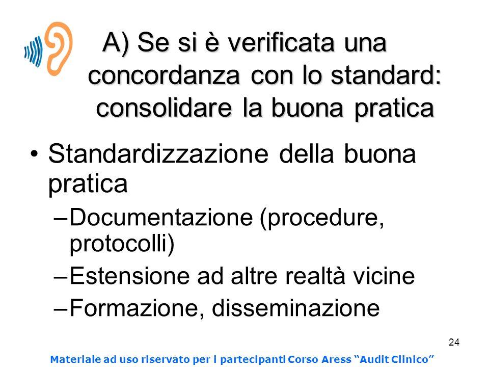 Standardizzazione della buona pratica