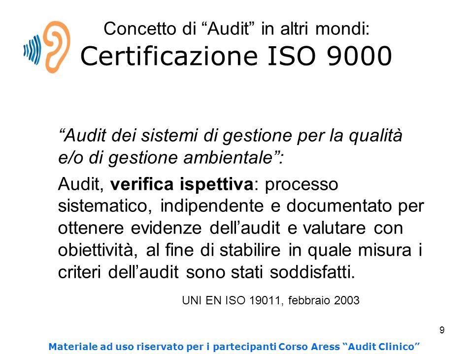 Concetto di Audit in altri mondi: Certificazione ISO 9000