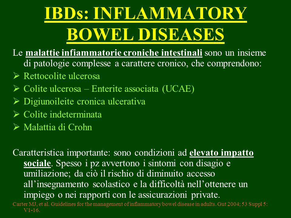 IBDs: INFLAMMATORY BOWEL DISEASES