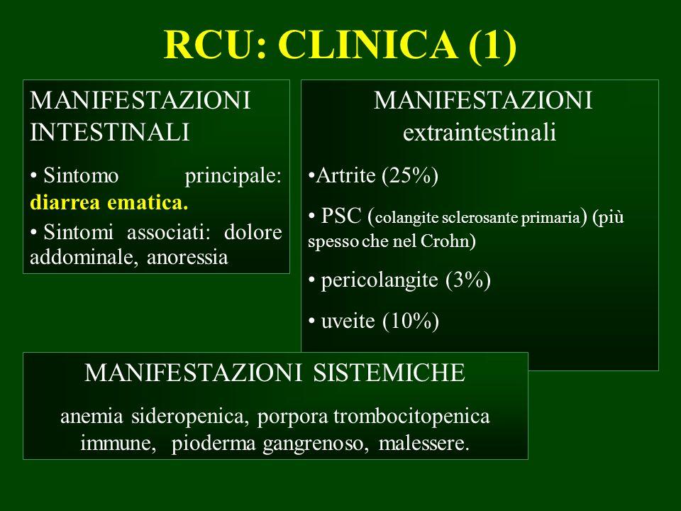 RCU: CLINICA (1) MANIFESTAZIONI INTESTINALI