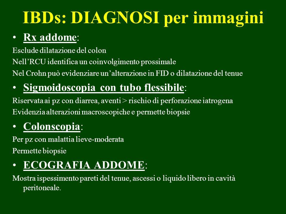 IBDs: DIAGNOSI per immagini