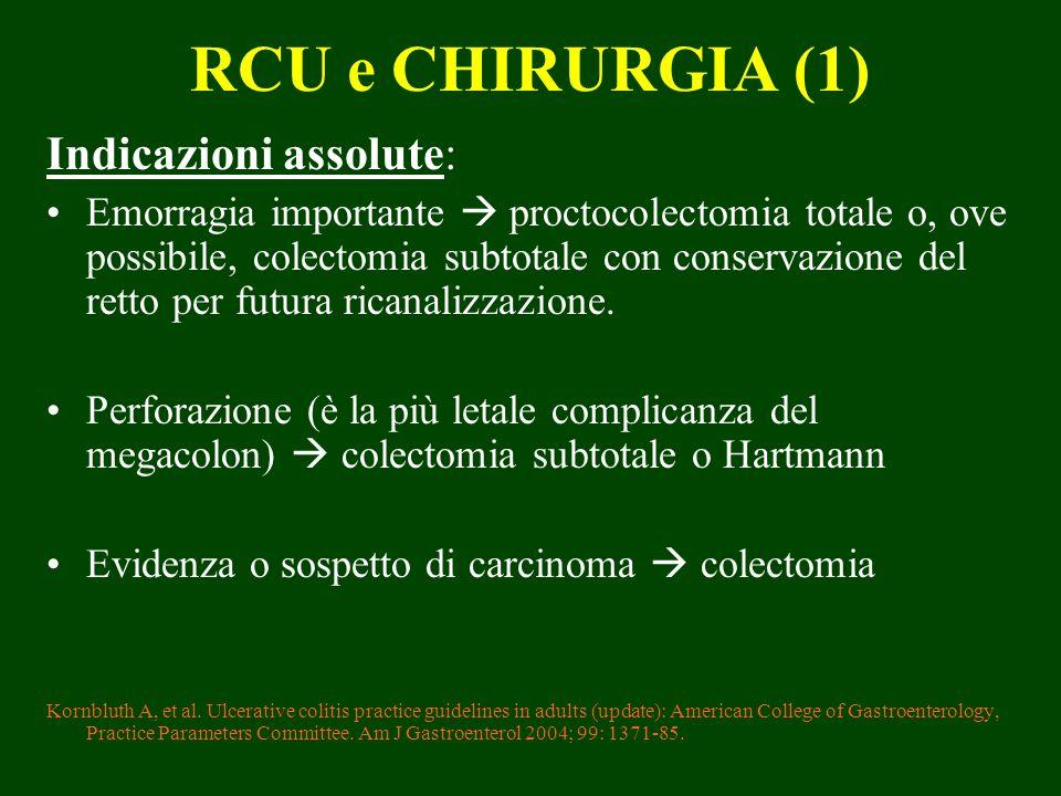 RCU e CHIRURGIA (1) Indicazioni assolute: