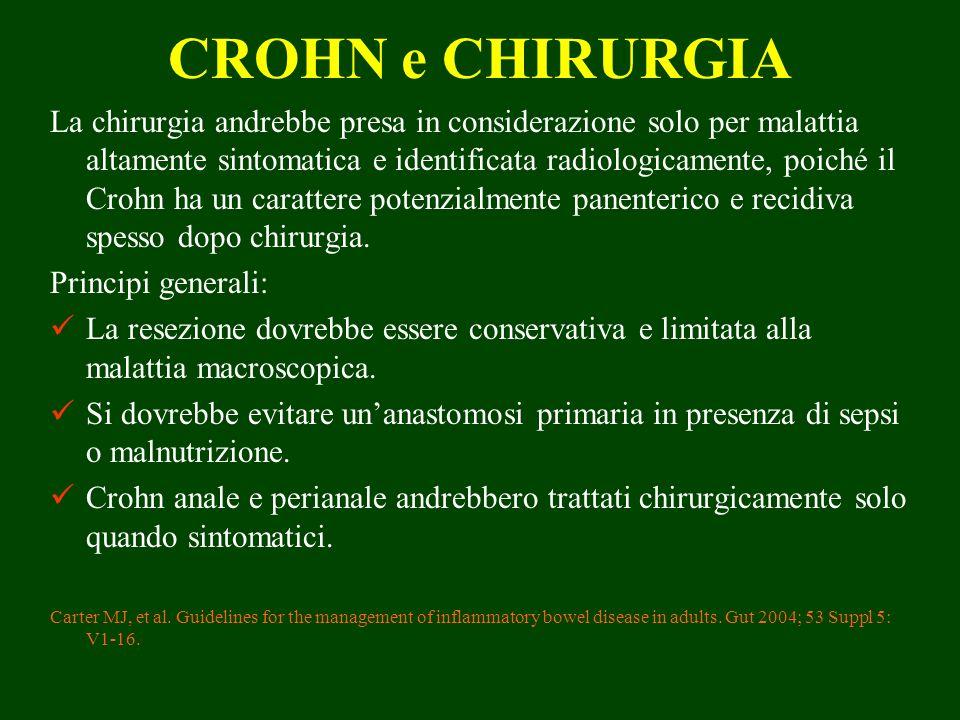 CROHN e CHIRURGIA