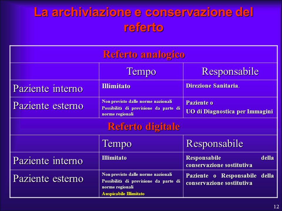 La archiviazione e conservazione del referto