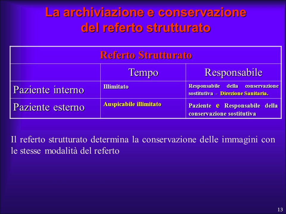 La archiviazione e conservazione del referto strutturato