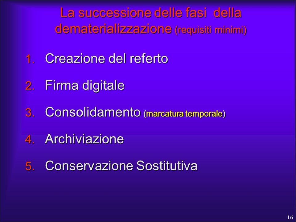 La successione delle fasi della dematerializzazione (requisiti minimi)