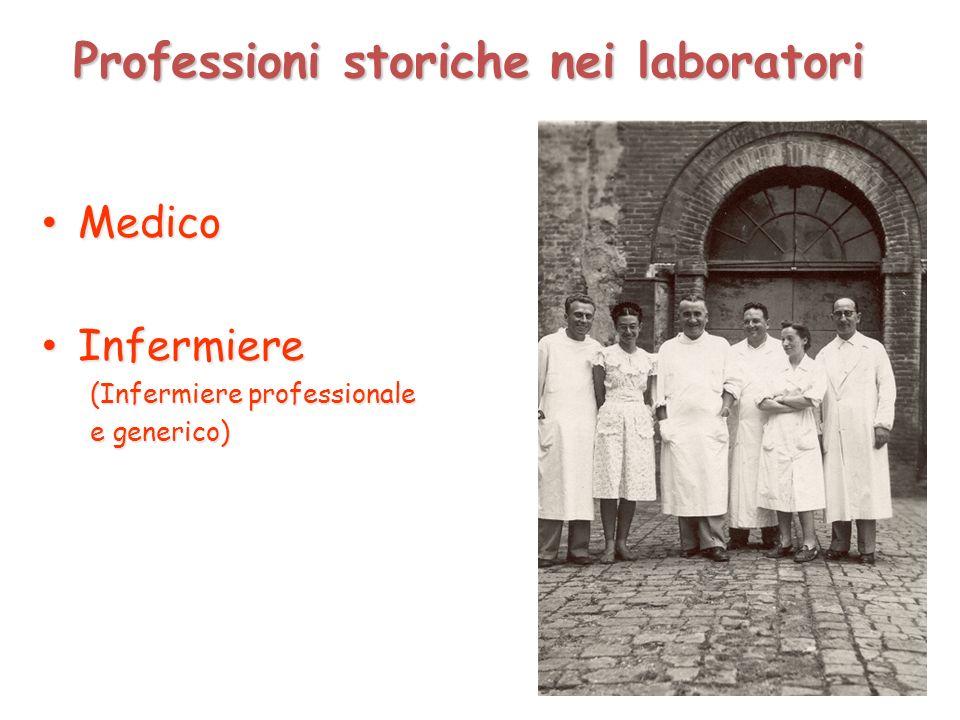 Professioni storiche nei laboratori