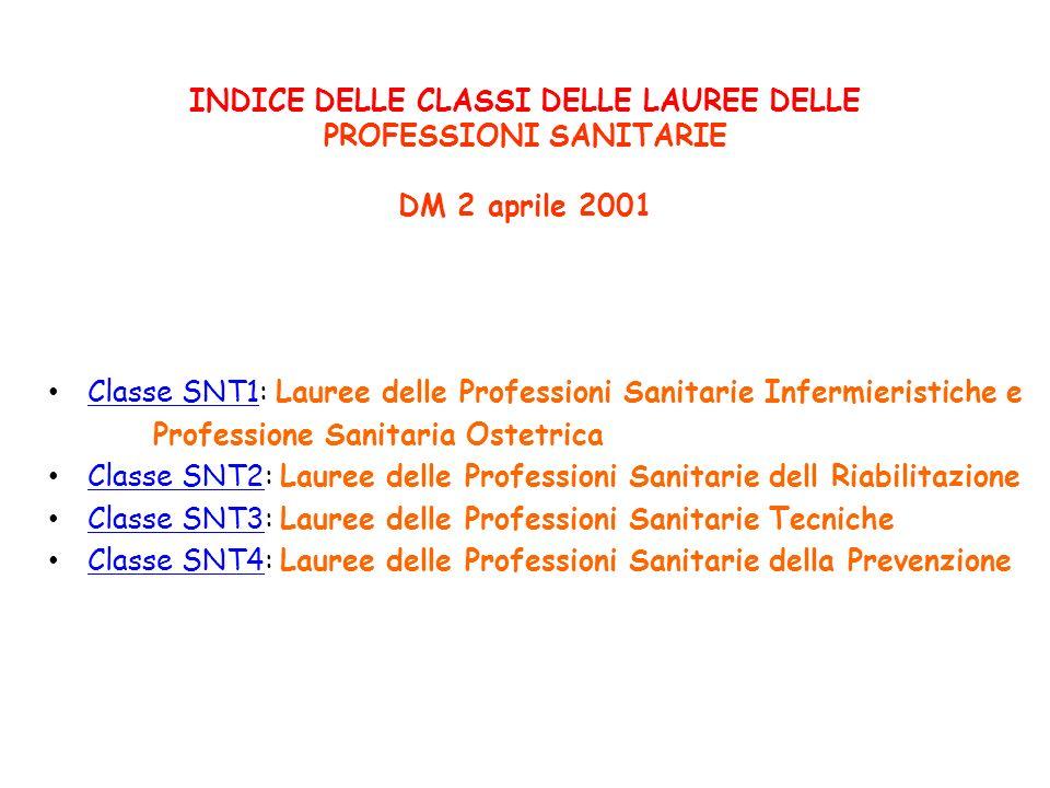 INDICE DELLE CLASSI DELLE LAUREE DELLE PROFESSIONI SANITARIE DM 2 aprile 2001