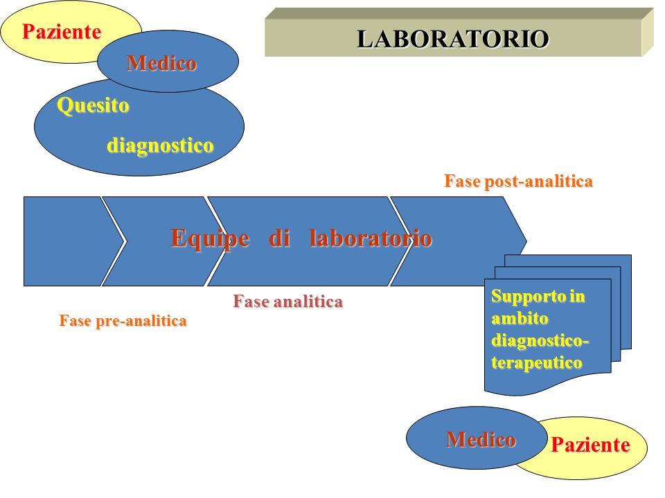 LABORATORIO Equipe di laboratorio