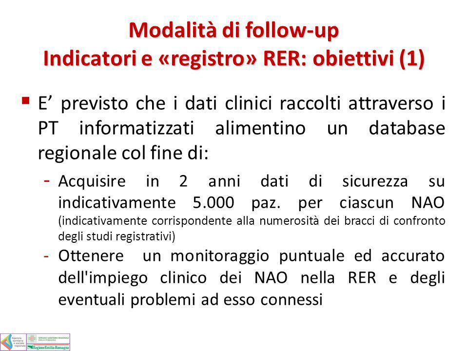Modalità di follow-up Indicatori e «registro» RER: obiettivi (1)
